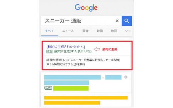 ■画像:動的検索広告の配信イメージ