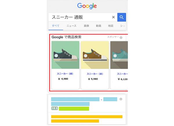 ■画像:ショッピング広告の配信イメージ