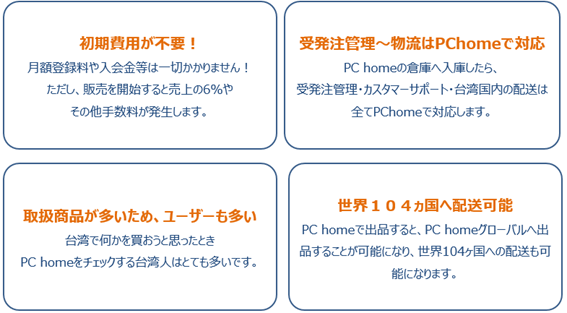 PChomeに出店するメリット