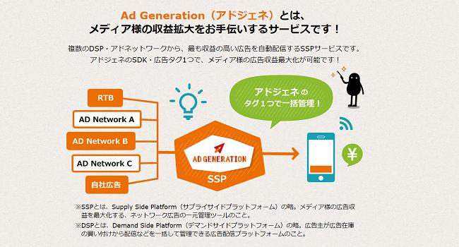 Ad Generation(アドジェネ)の説明図