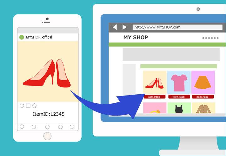 表示された画像にはリンクをつけることも可能で、画像をタップするだけで商品ページなどに移動することができる。