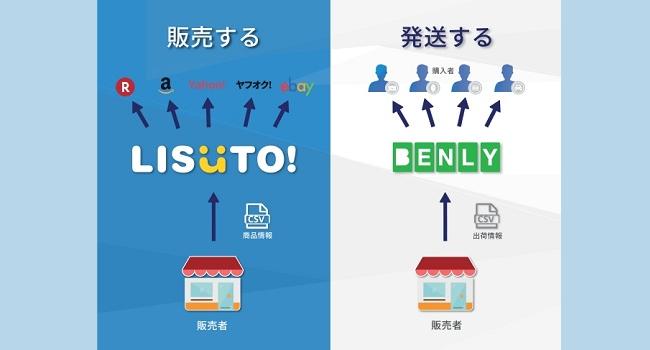 越境ECのスタート時にも最適!「LISUTO」と「BENLY」が組み『越境ECらくらくスターターパック』の提供を開始
