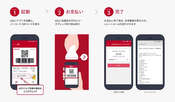 進むスマートフォン決済の多様化。ベリトランスとイーコンテクストが「d払い」に対応へ
