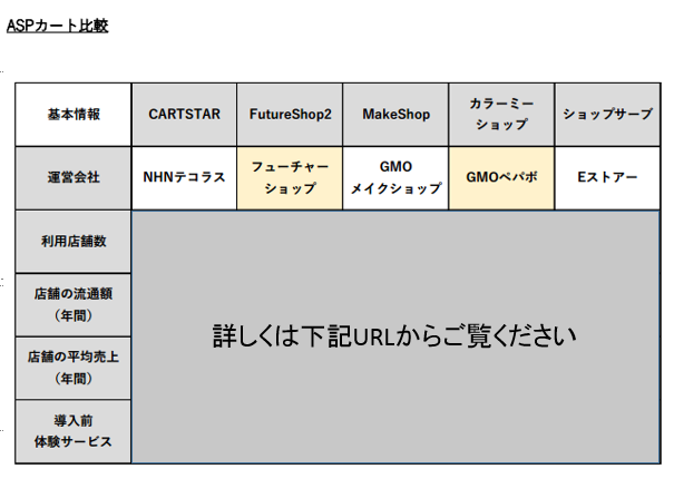 ASPカートサービス比較表