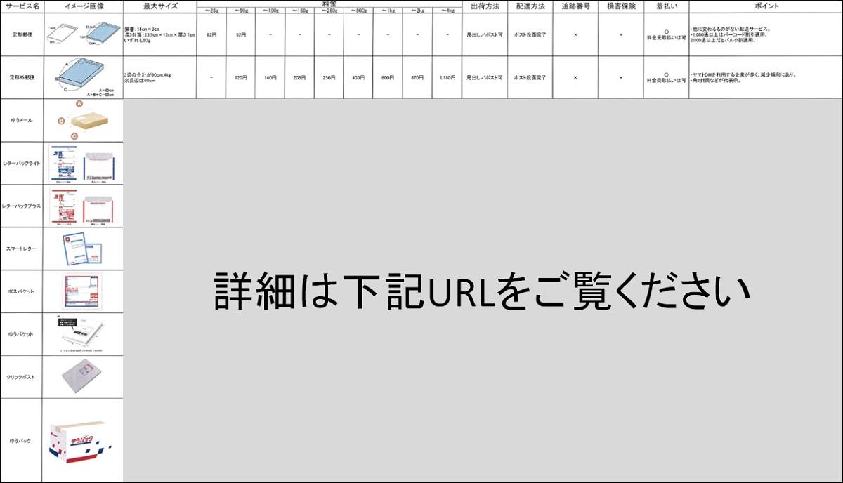 日本郵便配送サービス一覧表