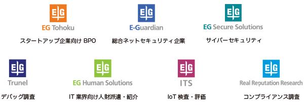 グループ会社で様々なサービスやソリューション提供を実施しているため、多方面から支援が可能。